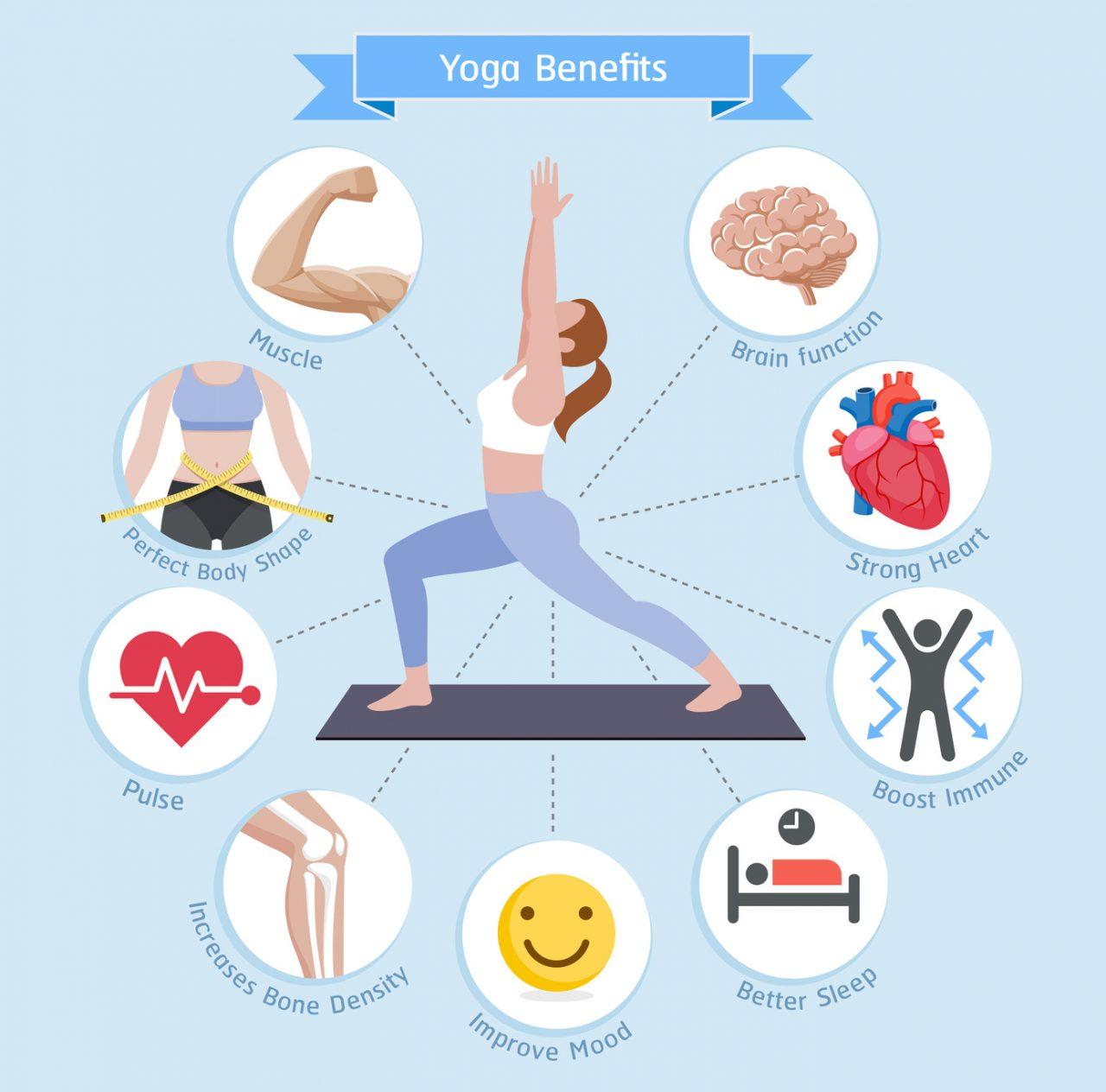 En este momento estás viendo Ashtanga yoga beneficios