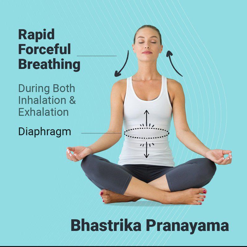 En este momento estás viendo Bhastrika pranayama