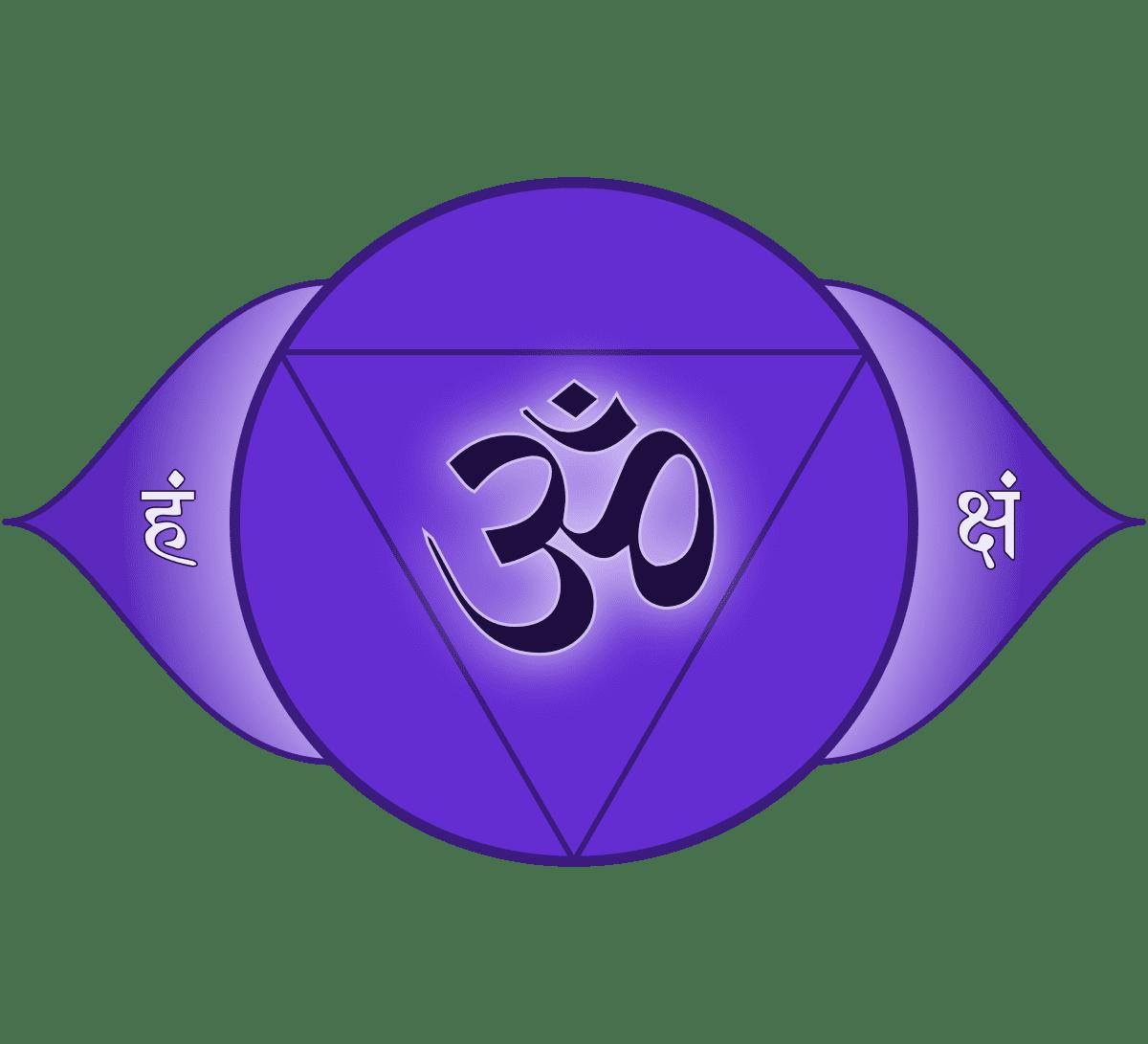 En este momento estás viendo Chakra ajna