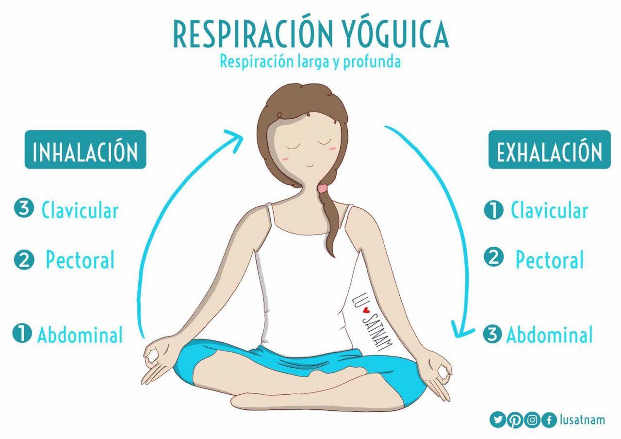 En este momento estás viendo Ejercicios respiracion yoga
