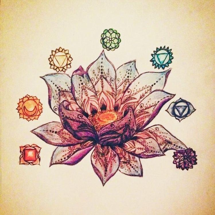 En este momento estás viendo Flor de loto 7 petalos significado