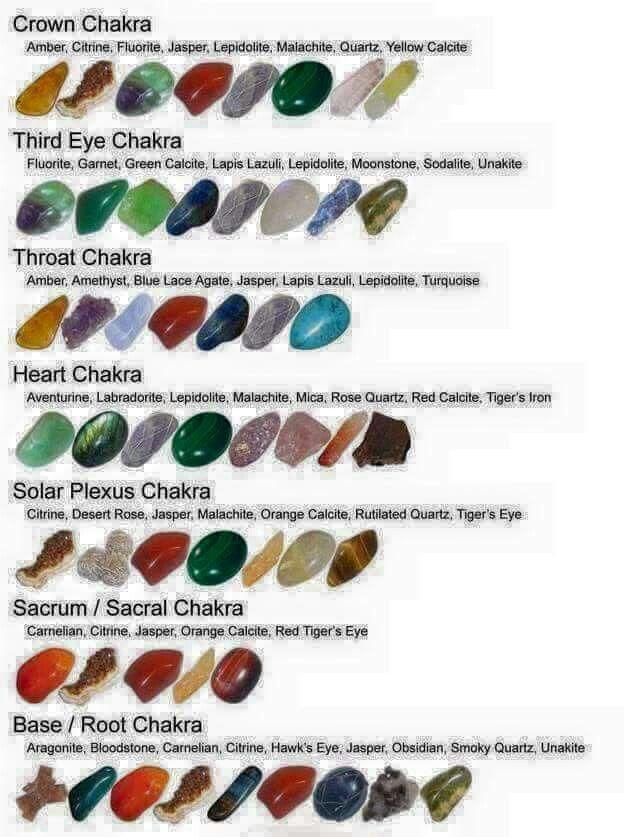 En este momento estás viendo Minerales chakras