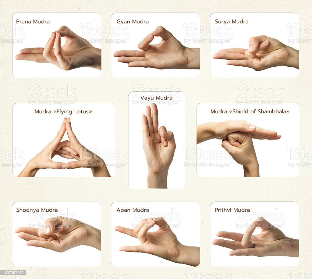 En este momento estás viendo Mudras yoga