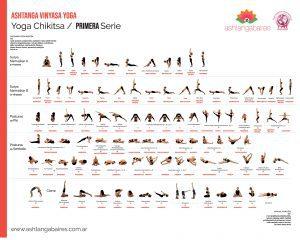 Lee más sobre el artículo Primera serie ashtanga yoga
