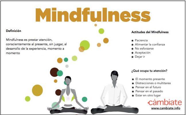 En este momento estás viendo Que es mindfulness