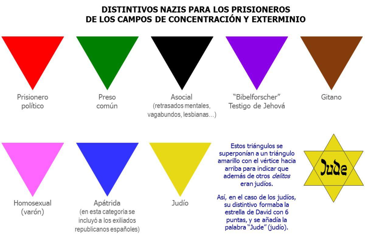 En este momento estás viendo Triangulo invertidos significado