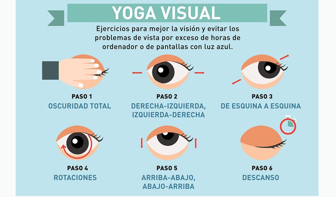 En este momento estás viendo Yoga ocular ejercicios