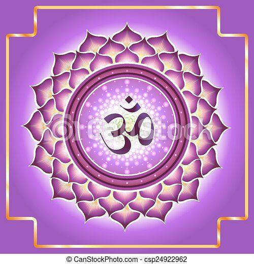 En este momento estás viendo Chakra sahasrara