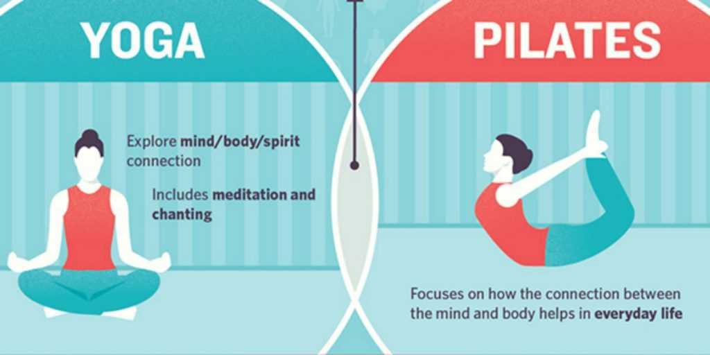 En este momento estás viendo Pilates vs yoga