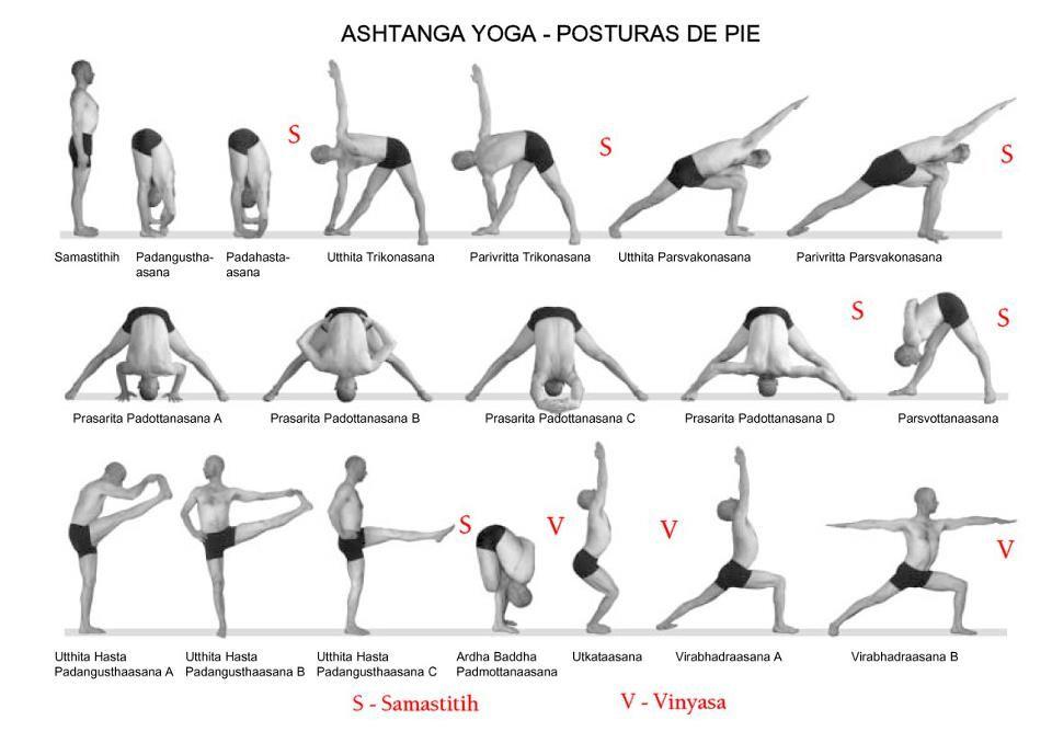 En este momento estás viendo Posturas de pie yoga